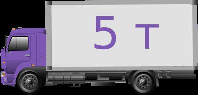 Грузовик-фургон 5 тонн